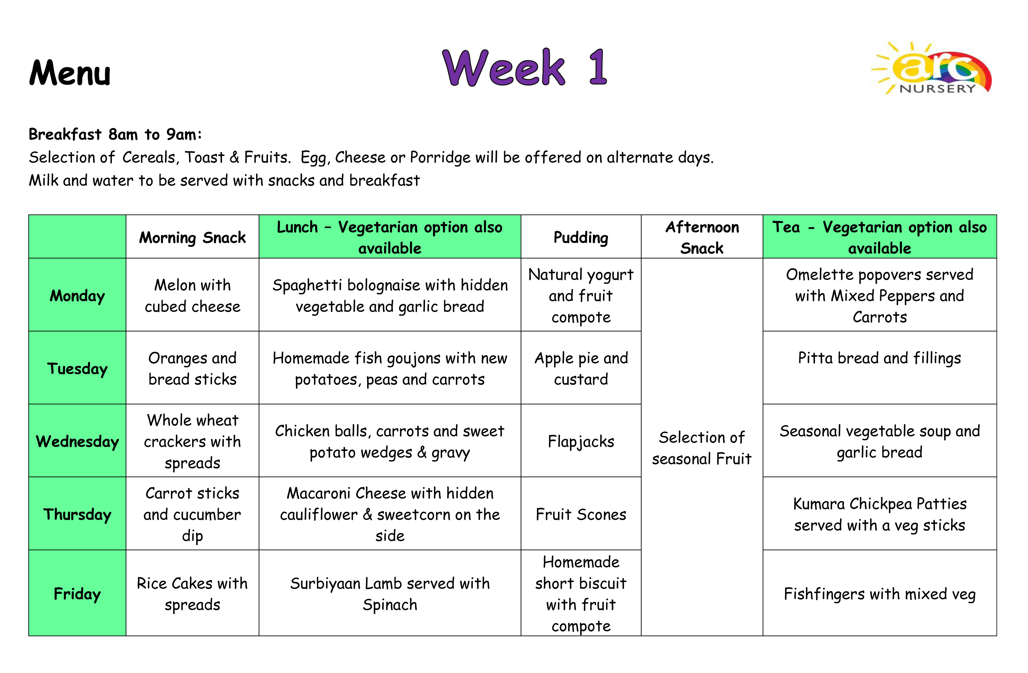 Arc Nursery Menus - Week 1