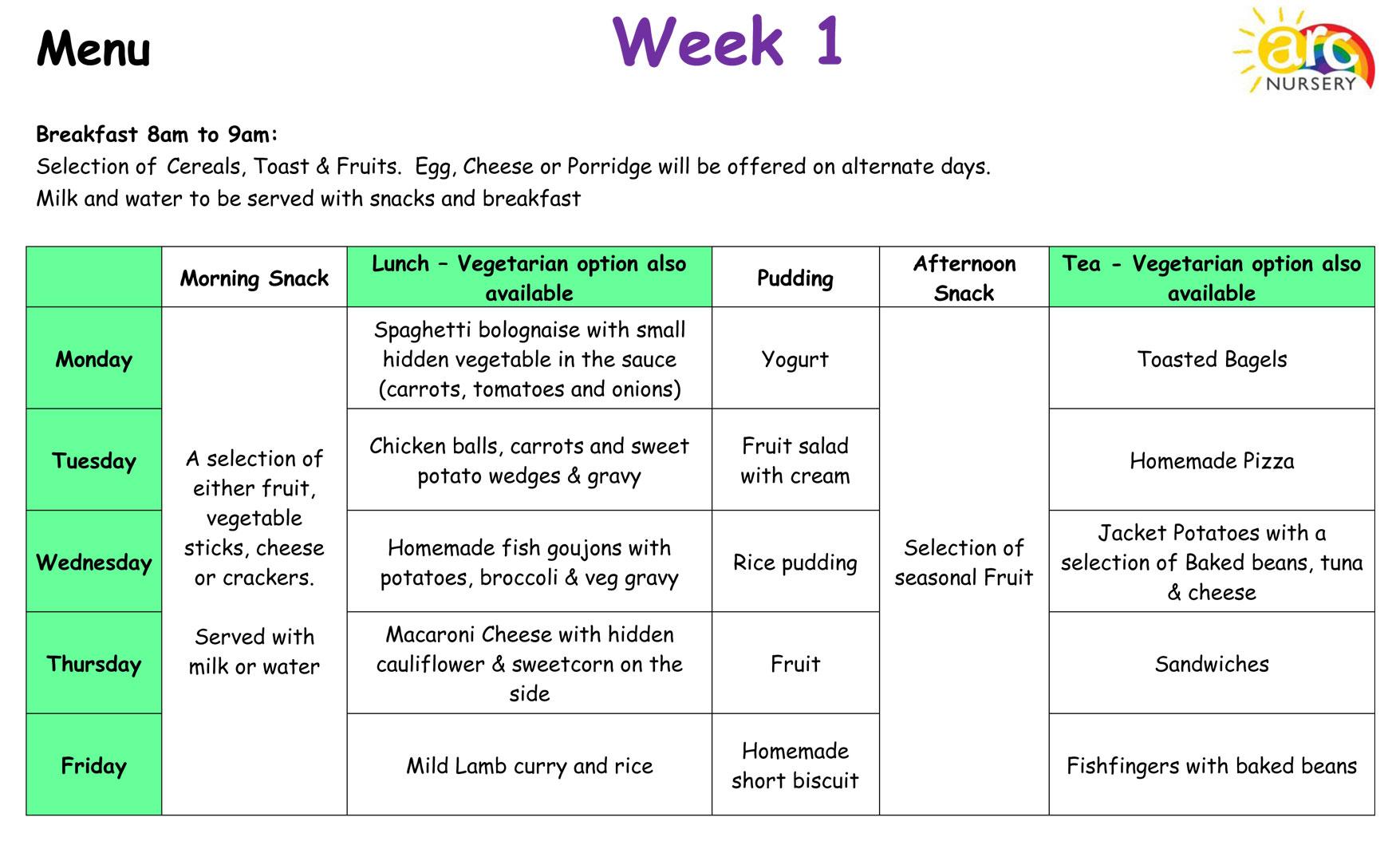 Arc Nursery Menu, Week 1